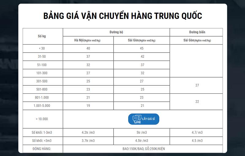 bảng giá vận chuyển hàng quảng châu