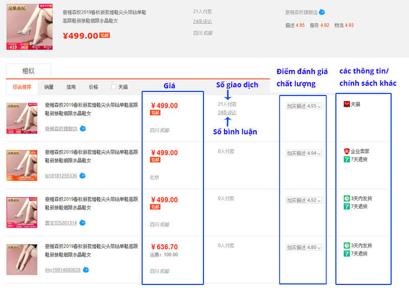 so sánh giá taobao