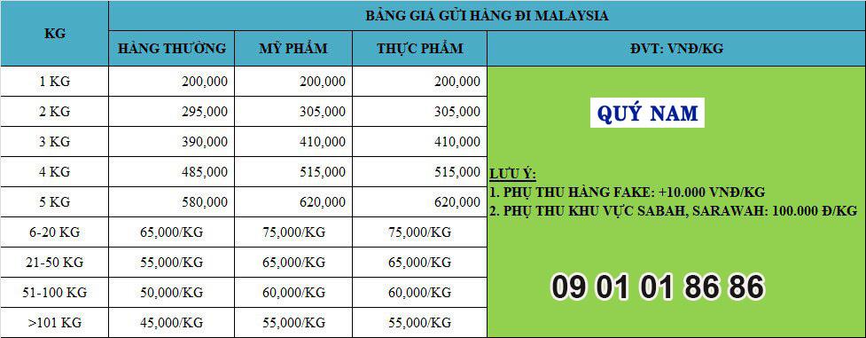 bảng giá gửi hàng đi Malaysia